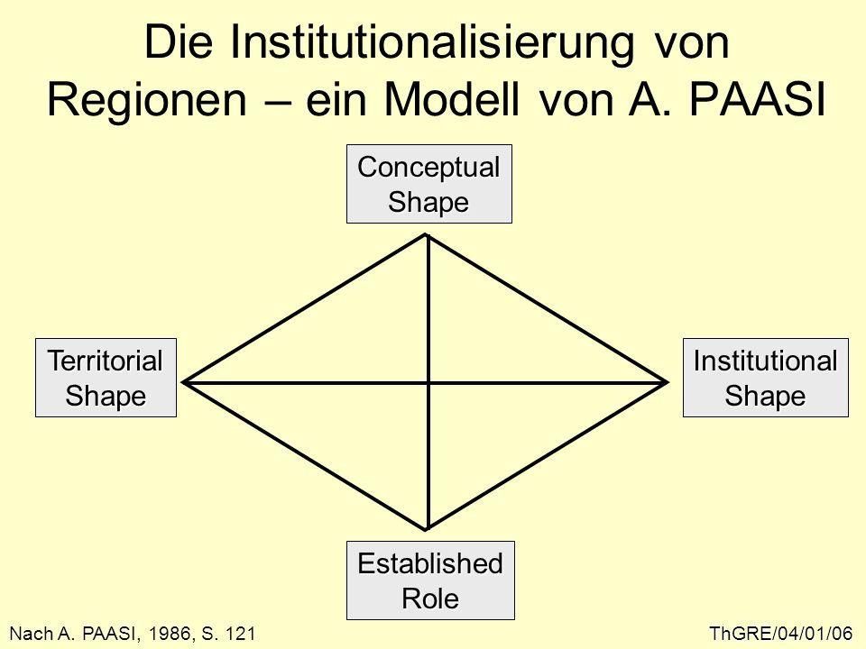 Die Institutionalisierung von Regionen – ein Modell von A. PAASI ThGRE/04/01/06 EstablishedRole ConceptualShape TerritorialShapeInstitutionalShape Nac