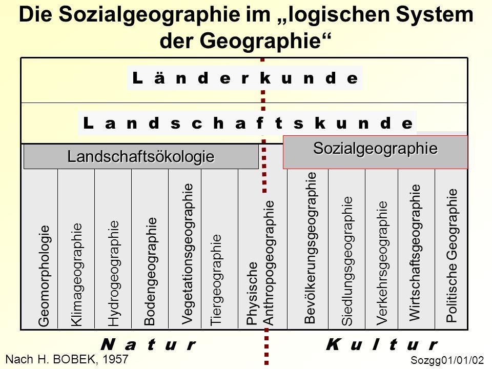 Die Sozialgeographie im logischen System der Geographie Sozgg01/01/02 Geomorphologie KlimageographieHydrogeographie Bodengeographie Vegetationsgeograp