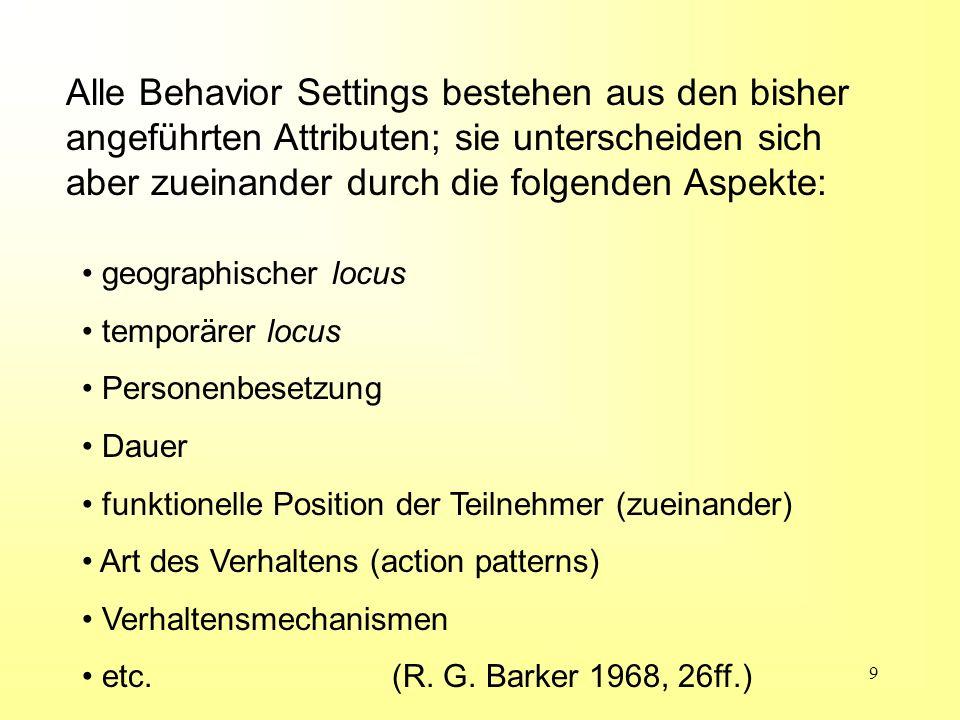 9 Alle Behavior Settings bestehen aus den bisher angeführten Attributen; sie unterscheiden sich aber zueinander durch die folgenden Aspekte: geographi