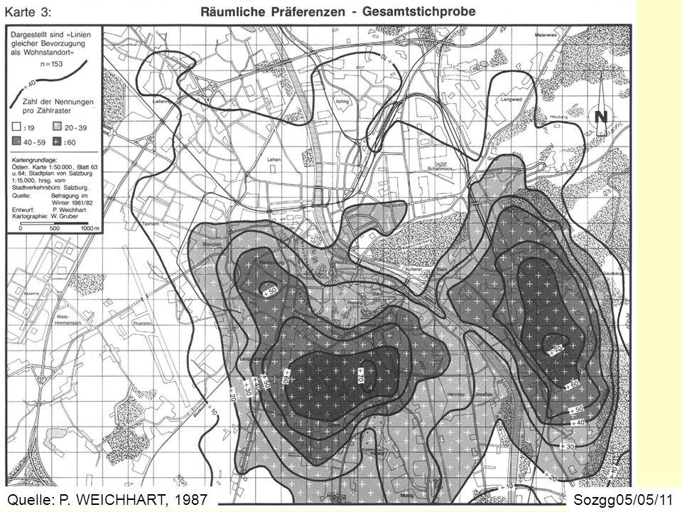 Räumliche Präferenzen - Gesamtstichprobe Sozgg05/05/11 Quelle: P. WEICHHART, 1987