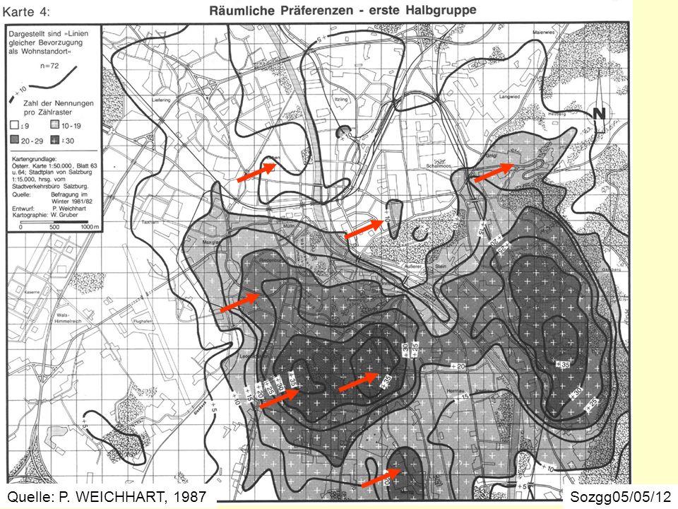 Räumliche Präferenzen – erste Halbgruppe Sozgg05/05/12 Quelle: P. WEICHHART, 1987