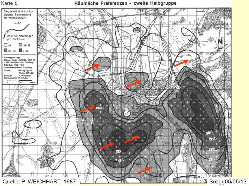 Räumliche Präferenzen – zweite Halbgruppe Sozgg05/05/13 Quelle: P. WEICHHART, 1987