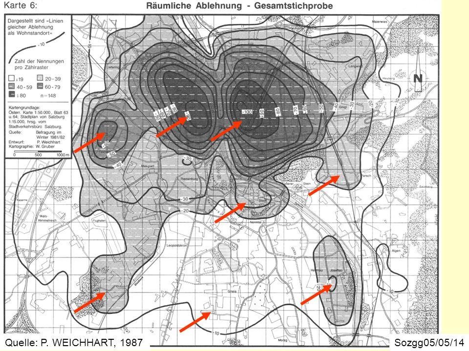 Räumliche Ablehnung - Gesamtstichprobe Sozgg05/05/14 Quelle: P. WEICHHART, 1987
