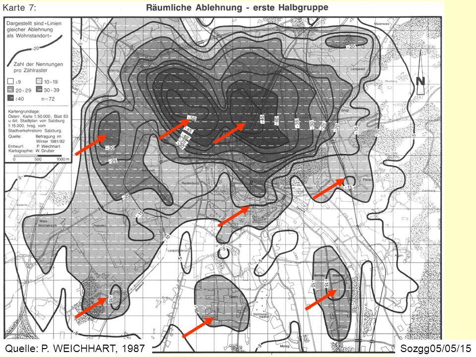 Räumliche Ablehnung – erste Halbgruppe Sozgg05/05/15 Quelle: P. WEICHHART, 1987