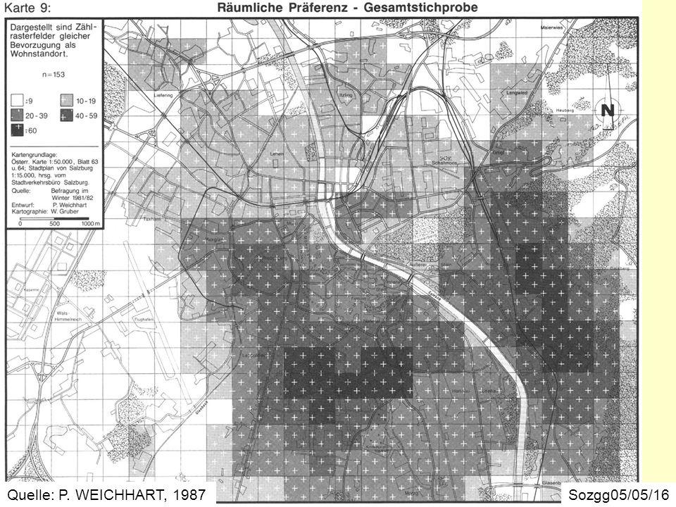 Räumliche Präferenzen – Isochoren-Darstellung Sozgg05/05/16 Quelle: P. WEICHHART, 1987