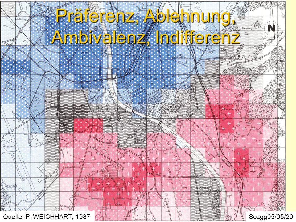 Präferenz, Ablehnung, Ambivalenz, Indifferenz Sozgg05/05/20 Quelle: P. WEICHHART, 1987