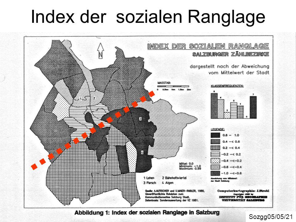 Sozgg05/05/21 Index der sozialen Ranglage