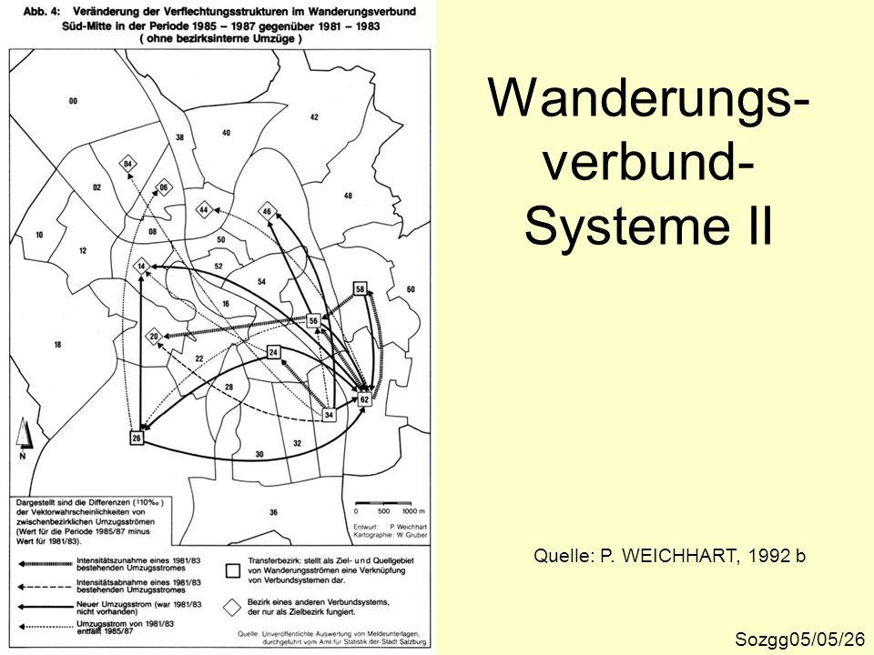 Sozgg05/05/26 Quelle: P. WEICHHART, 1992 b Wanderungs- verbund- Systeme II