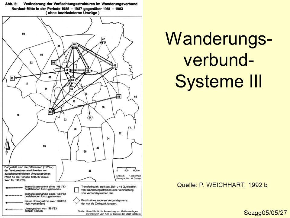 Sozgg05/05/27 Quelle: P. WEICHHART, 1992 b Wanderungs- verbund- Systeme III