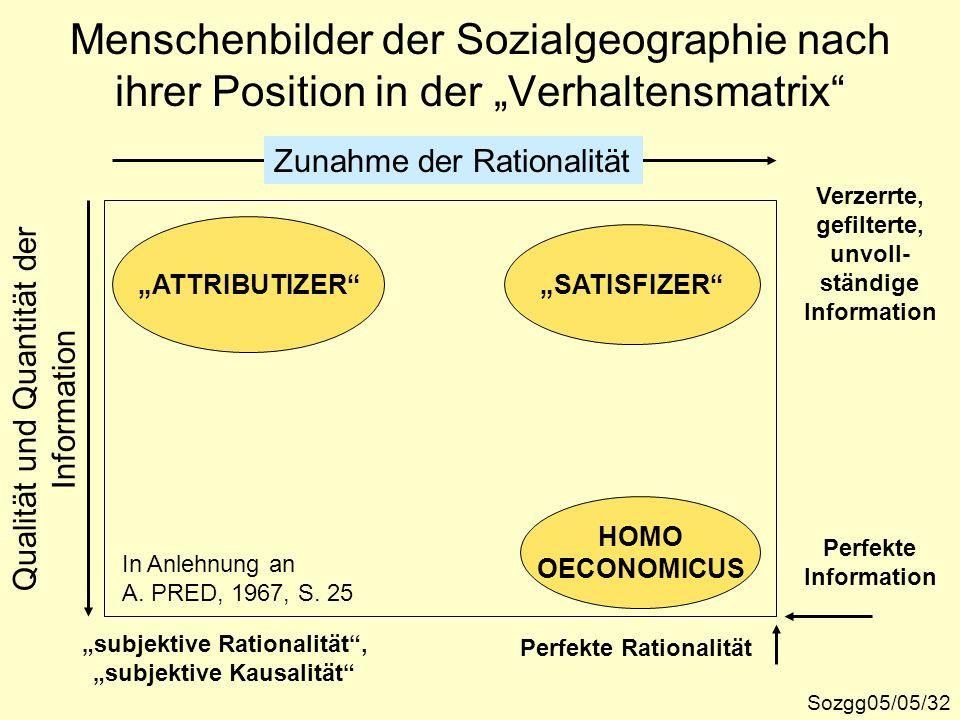 Sozgg05/05/32 Menschenbilder der Sozialgeographie nach ihrer Position in der Verhaltensmatrix Qualität und Quantität der Information Zunahme der Ratio