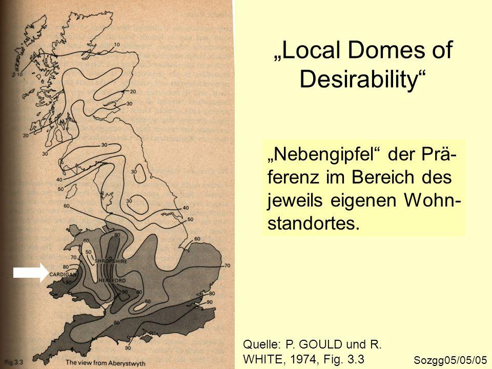Local Domes of Desirability Sozgg05/05/05 Quelle: P. GOULD und R. WHITE, 1974, Fig. 3.3 Nebengipfel der Prä- ferenz im Bereich des jeweils eigenen Woh
