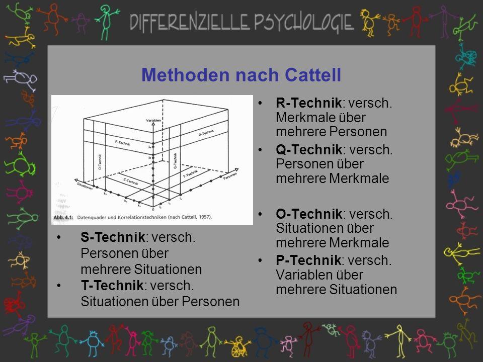 Methoden nach Cattell R-Technik: versch.Merkmale über mehrere Personen Q-Technik: versch.