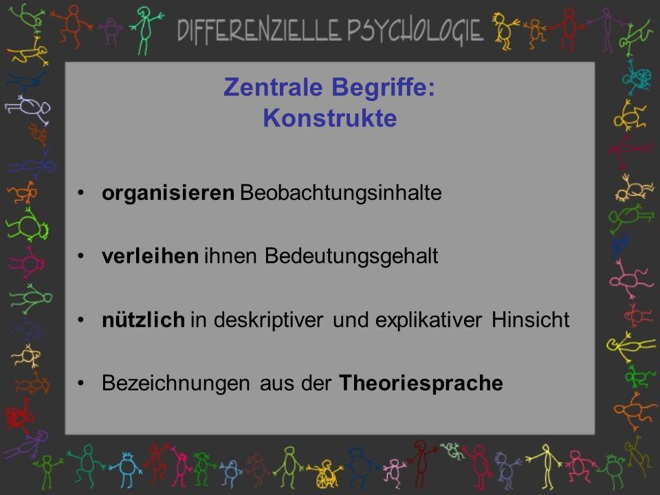 Zentrale Begriffe: Konstrukte organisieren Beobachtungsinhalte verleihen ihnen Bedeutungsgehalt nützlich in deskriptiver und explikativer Hinsicht Bezeichnungen aus der Theoriesprache