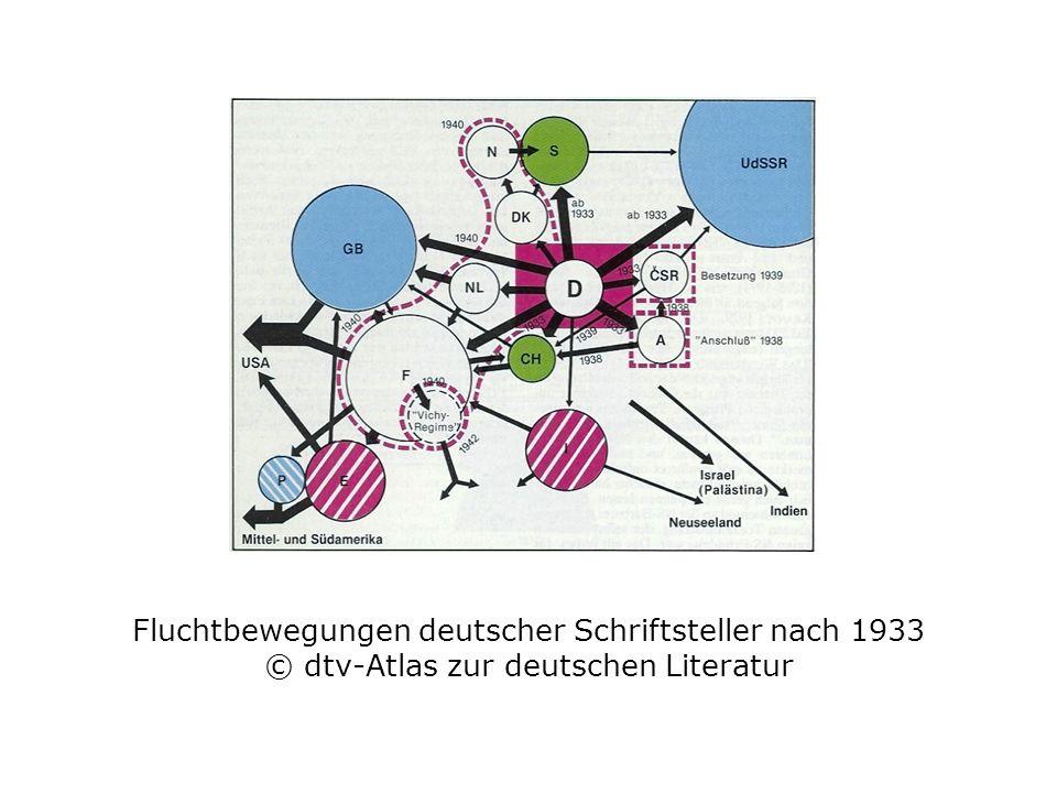 Fluchtbewegungen deutscher Schriftsteller nach 1933 © dtv-Atlas zur deutschen Literatur
