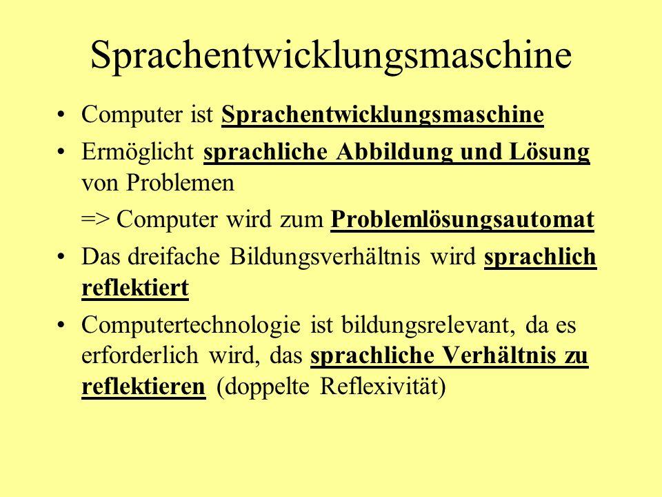 Sprachentwicklungsmaschine Computer ist Sprachentwicklungsmaschine Ermöglicht sprachliche Abbildung und Lösung von Problemen => Computer wird zum Problemlösungsautomat Das dreifache Bildungsverhältnis wird sprachlich reflektiert Computertechnologie ist bildungsrelevant, da es erforderlich wird, das sprachliche Verhältnis zu reflektieren (doppelte Reflexivität)