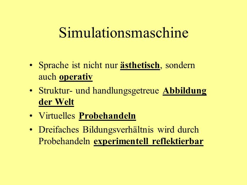 Simulationsmaschine Sprache ist nicht nur ästhetisch, sondern auch operativ Struktur- und handlungsgetreue Abbildung der Welt Virtuelles Probehandeln Dreifaches Bildungsverhältnis wird durch Probehandeln experimentell reflektierbar