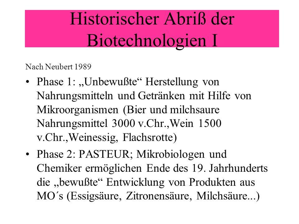 Einsatzgebiete von Gentechnologien Agroindustrie Nahrungsmittelindustrie Pharmaindustrie Medizin (Diagnose, Keimbahntherapie...) Stärke- und Papierindustrie (NAWAROs) Chemische Industrie Umwelttechnologie (Umweltreperatur)