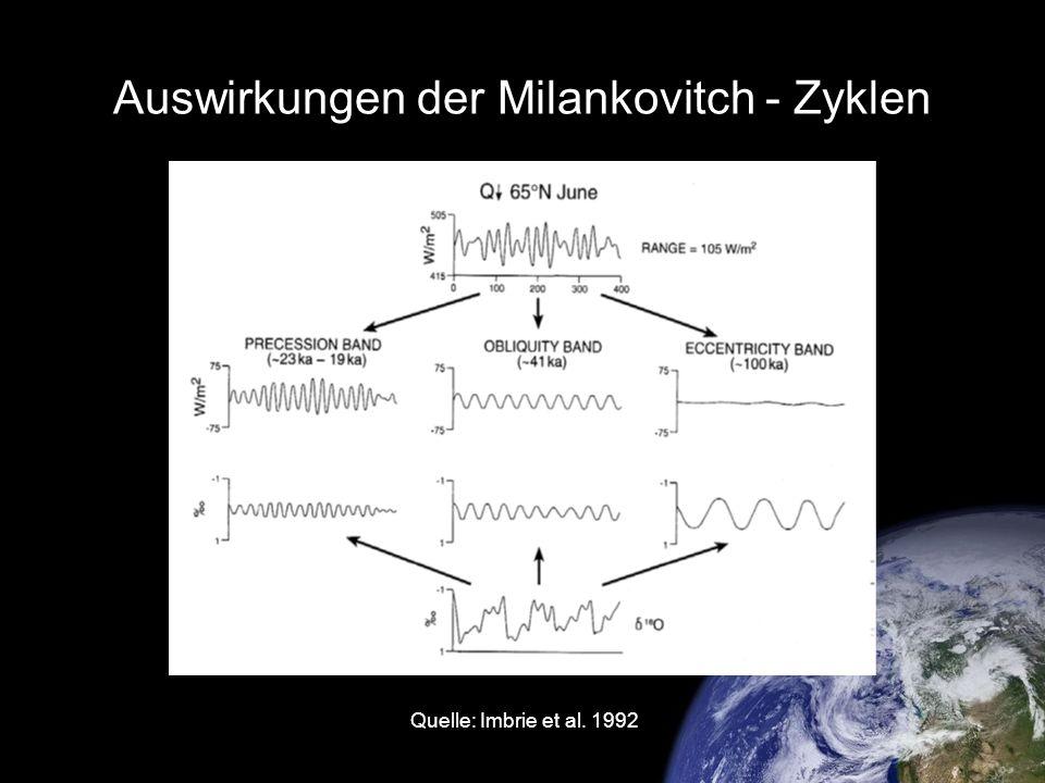 Auswirkungen der Milankovitch - Zyklen Quelle: Imbrie et al. 1992