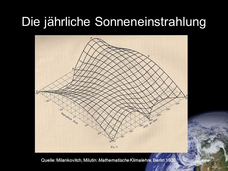 3 Variable Erdbahnparameter I) I) Exzentrizität II) II) Präzession III) III) Obliquität (Neigung der Erdachse, engl.: Tilt) Quelle: Latif, Mojib: Klimawandel und Klimadynamik.