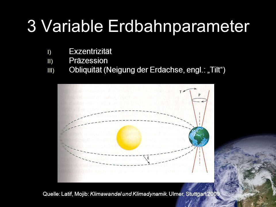3 Variable Erdbahnparameter I) I) Exzentrizität II) II) Präzession III) III) Obliquität (Neigung der Erdachse, engl.: Tilt) Quelle: Latif, Mojib: Klim