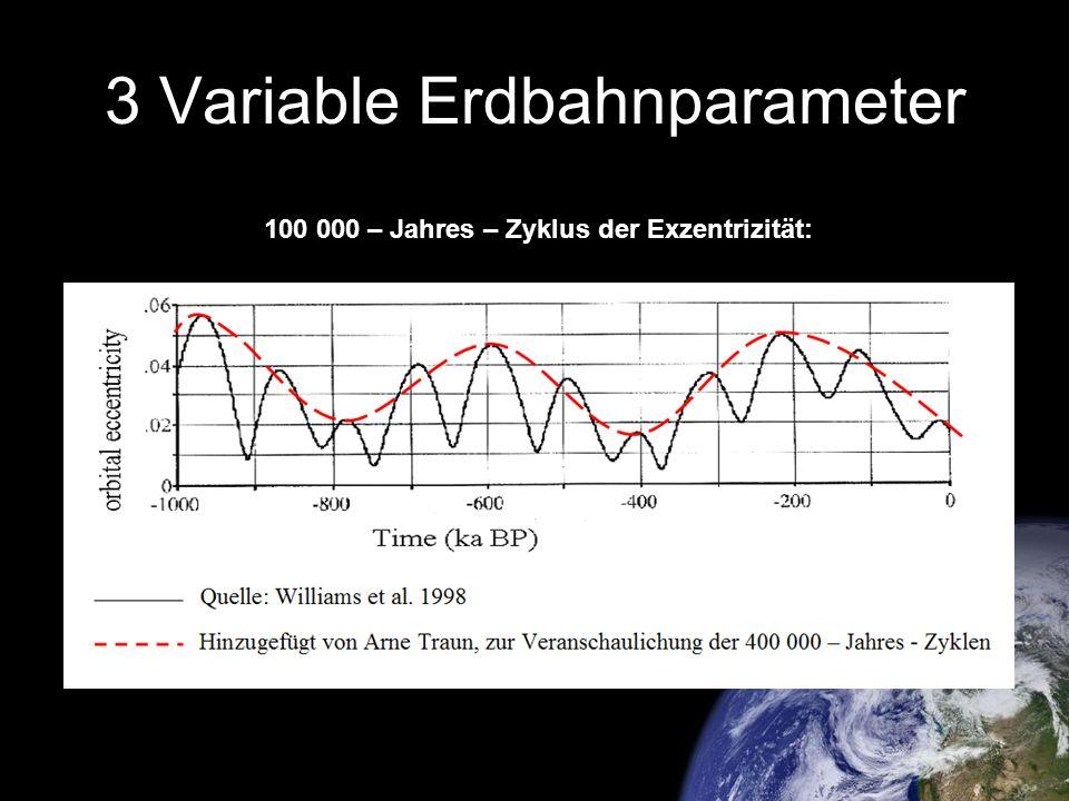 3 Variable Erdbahnparameter II) Ein voller Präzessionsumlauf der Erdachse benötigt etwa 19 000 bzw.