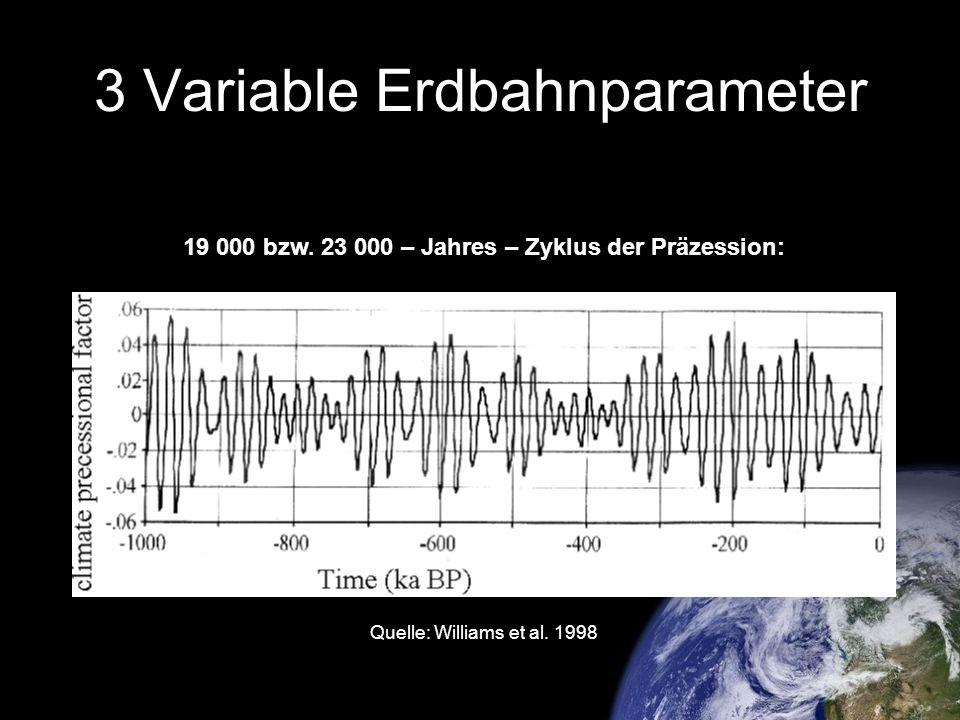 3 Variable Erdbahnparameter III) Die Neigung der Erdachse gegenüber einer Senkrechten zur Erdbahnebene (=Obliquität) schwankt im Rhythmus von etwa 41 000 Jahren zwischen 22,1° und 24,5° (Aktuell: 23,4°)