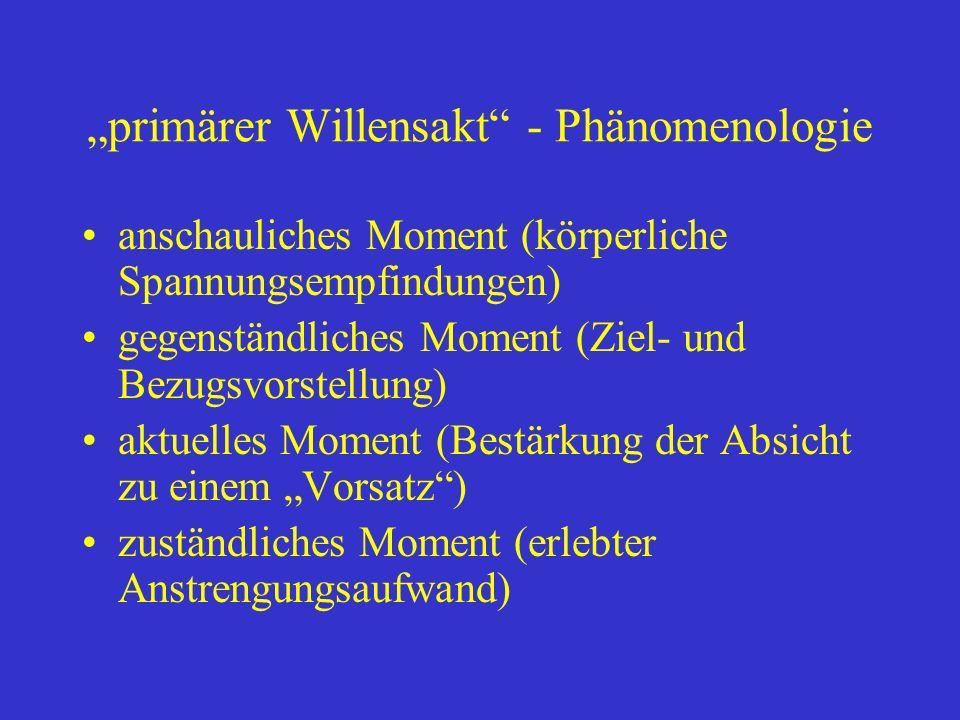 primärer Willensakt - Phänomenologie anschauliches Moment (körperliche Spannungsempfindungen) gegenständliches Moment (Ziel- und Bezugsvorstellung) aktuelles Moment (Bestärkung der Absicht zu einem Vorsatz) zuständliches Moment (erlebter Anstrengungsaufwand)