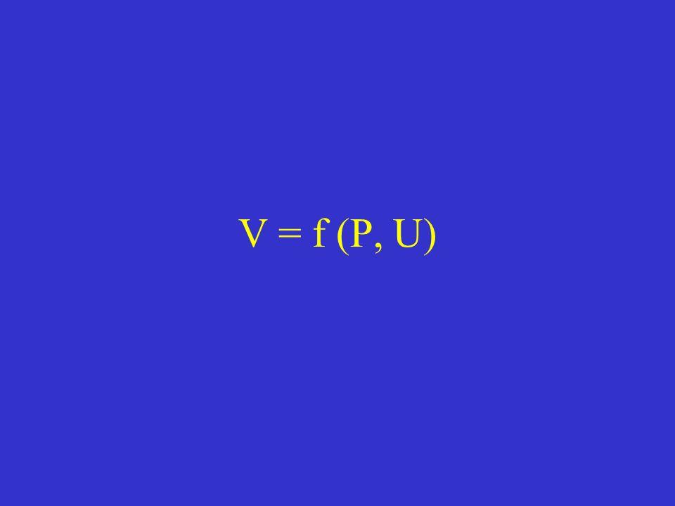 V = f (P, U)