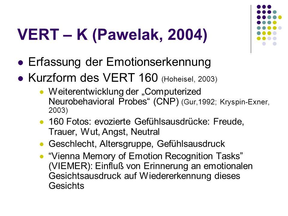 VERT – K (Pawelak, 2004) Erfassung der Emotionserkennung Kurzform des VERT 160 (Hoheisel, 2003) Weiterentwicklung der Computerized Neurobehavioral Probes (CNP) (Gur,1992; Kryspin-Exner, 2003) 160 Fotos: evozierte Gefühlsausdrücke: Freude, Trauer, Wut, Angst, Neutral Geschlecht, Altersgruppe, Gefühlsausdruck Vienna Memory of Emotion Recognition Tasks (VIEMER): Einfluß von Erinnerung an emotionalen Gesichtsausdruck auf Wiedererkennung dieses Gesichts