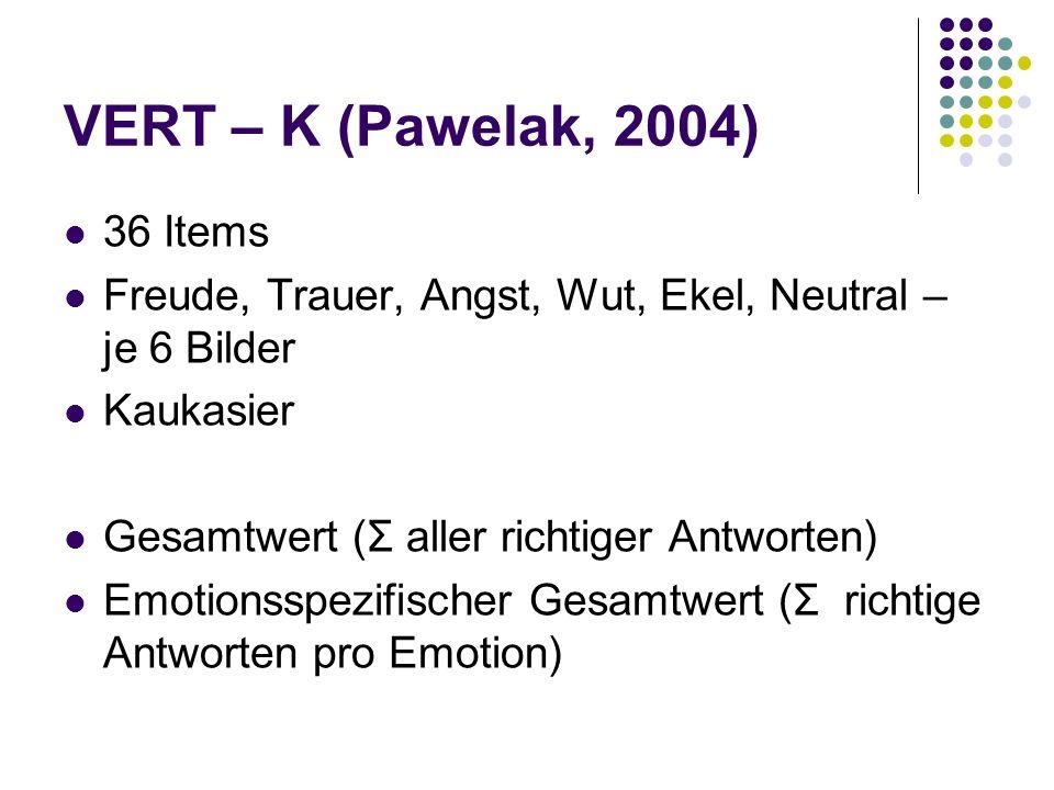 VERT – K (Pawelak, 2004) 36 Items Freude, Trauer, Angst, Wut, Ekel, Neutral – je 6 Bilder Kaukasier Gesamtwert (Σ aller richtiger Antworten) Emotionsspezifischer Gesamtwert (Σ richtige Antworten pro Emotion)