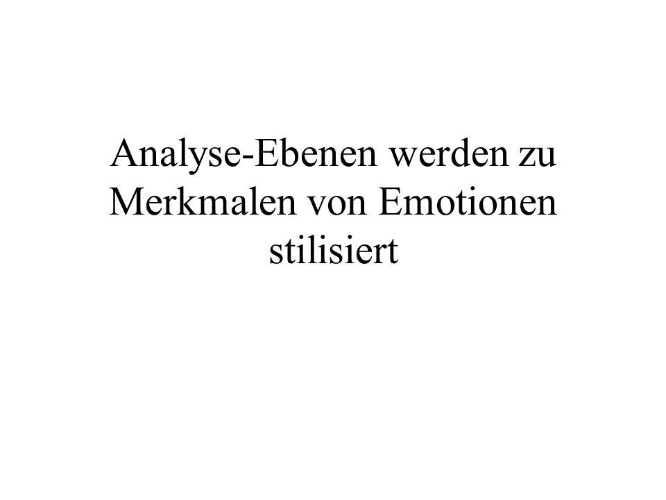 Analyse-Ebenen werden zu Merkmalen von Emotionen stilisiert