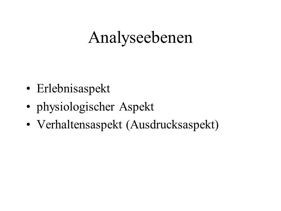 Analyseebenen Erlebnisaspekt physiologischer Aspekt Verhaltensaspekt (Ausdrucksaspekt)