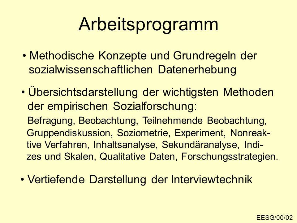 Arbeitsprogramm EESG/00/02 Übersichtsdarstellung der wichtigsten Methoden der empirischen Sozialforschung: Befragung, Beobachtung, Teilnehmende Beobac
