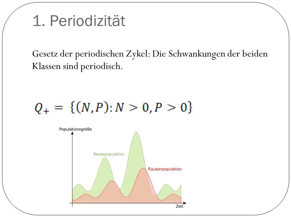 1. Periodizität Gesetz der periodischen Zykel: Die Schwankungen der beiden Klassen sind periodisch.