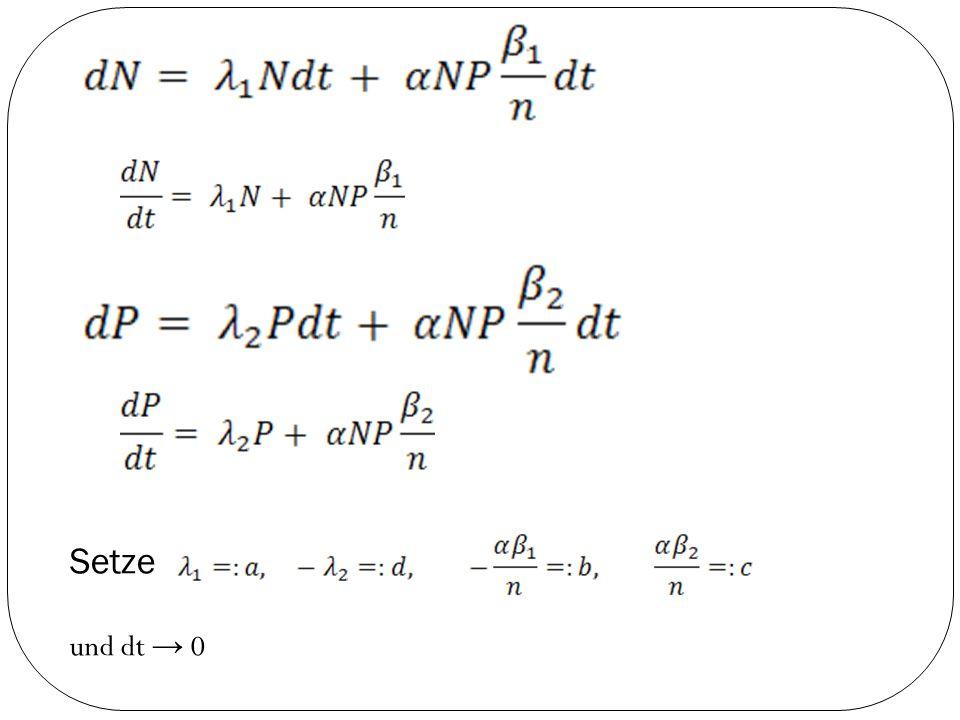 Kritik Nur anwendbar unter Beachtung selten erfüllter Voraussetzungen mathematische Modellierung sehr speziell – in Praxis nur in Abwandlung verwendet