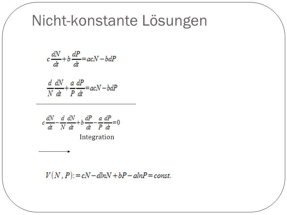 Die Lotka-Volterra-Gesetze 1. Periodizität 2. Erhaltung der Mittelwerte 3. Störung der Mittelwerte