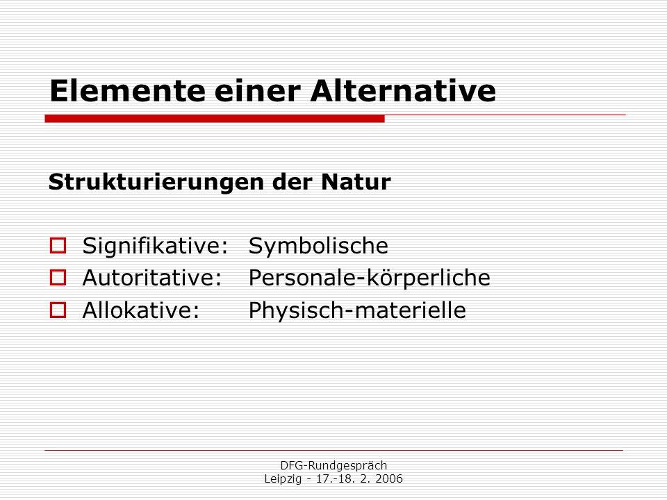 DFG-Rundgespräch Leipzig - 17.-18. 2. 2006 Elemente einer Alternative Strukturierungen der Natur Signifikative: Symbolische Autoritative: Personale-kö