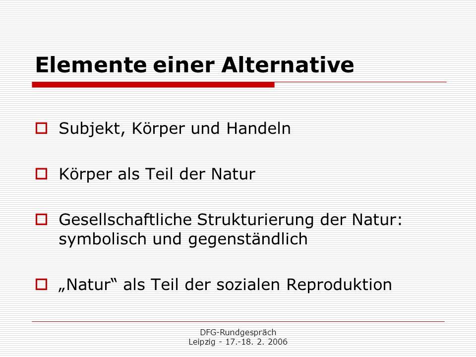 DFG-Rundgespräch Leipzig - 17.-18. 2. 2006 Elemente einer Alternative Subjekt, Körper und Handeln Körper als Teil der Natur Gesellschaftliche Struktur