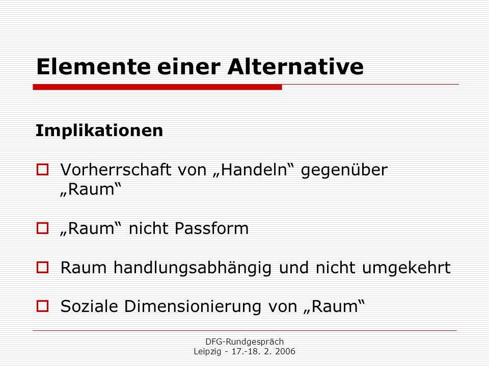 DFG-Rundgespräch Leipzig - 17.-18. 2. 2006 Elemente einer Alternative Implikationen Vorherrschaft von Handeln gegenüber Raum Raum nicht Passform Raum