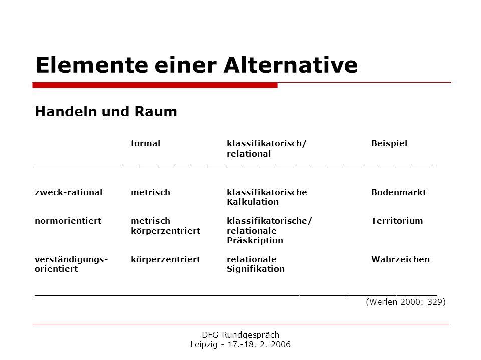 DFG-Rundgespräch Leipzig - 17.-18. 2. 2006 Elemente einer Alternative Handeln und Raum formalklassifikatorisch/Beispiel relational ___________________