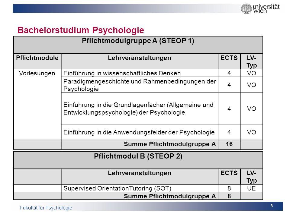 Fakultät für Psychologie 8 Bachelorstudium Psychologie Pflichtmodulgruppe A (STEOP 1) PflichtmoduleLehrveranstaltungenECTSLV- Typ Vorlesungen Einführu