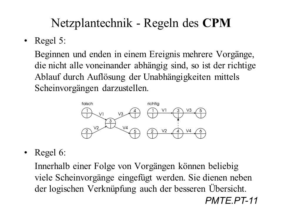 PMTE.PT-11 Netzplantechnik - Regeln des CPM Regel 5: Beginnen und enden in einem Ereignis mehrere Vorgänge, die nicht alle voneinander abhängig sind,