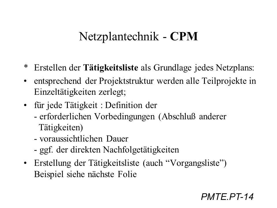PMTE.PT-14 Netzplantechnik - CPM *Erstellen der Tätigkeitsliste als Grundlage jedes Netzplans: entsprechend der Projektstruktur werden alle Teilprojek