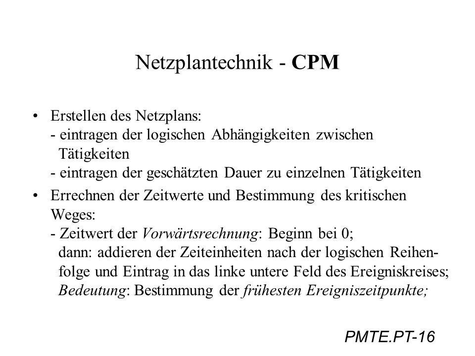 PMTE.PT-16 Netzplantechnik - CPM Erstellen des Netzplans: - eintragen der logischen Abhängigkeiten zwischen Tätigkeiten - eintragen der geschätzten Da