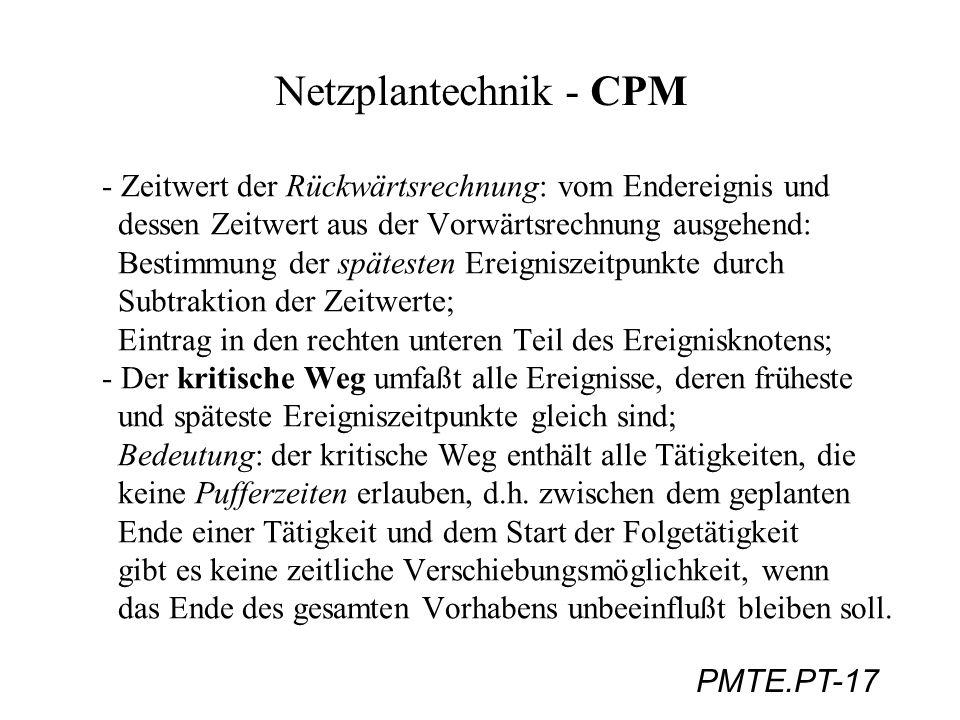 PMTE.PT-17 Netzplantechnik - CPM - Zeitwert der Rückwärtsrechnung: vom Endereignis und dessen Zeitwert aus der Vorwärtsrechnung ausgehend: Bestimmung