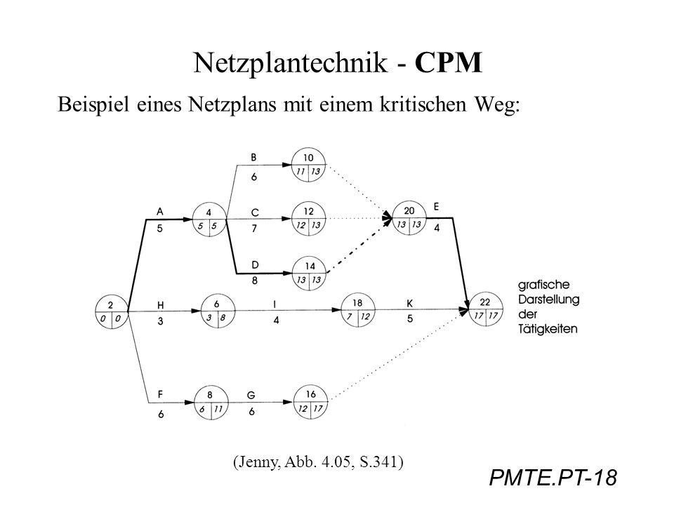 PMTE.PT-18 Netzplantechnik - CPM Beispiel eines Netzplans mit einem kritischen Weg: (Jenny, Abb. 4.05, S.341)