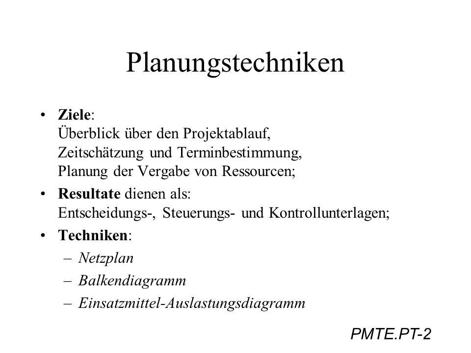 PMTE.PT-2 Planungstechniken Ziele: Überblick über den Projektablauf, Zeitschätzung und Terminbestimmung, Planung der Vergabe von Ressourcen; Resultate