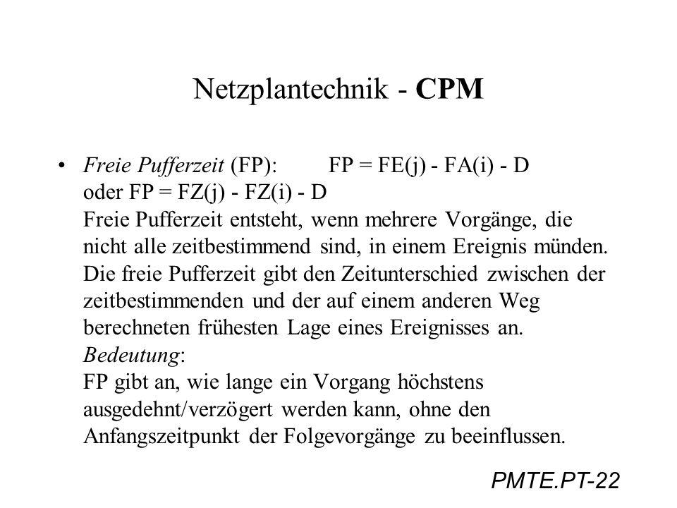PMTE.PT-22 Netzplantechnik - CPM Freie Pufferzeit (FP):FP = FE(j) - FA(i) - D oder FP = FZ(j) - FZ(i) - D Freie Pufferzeit entsteht, wenn mehrere Vorg
