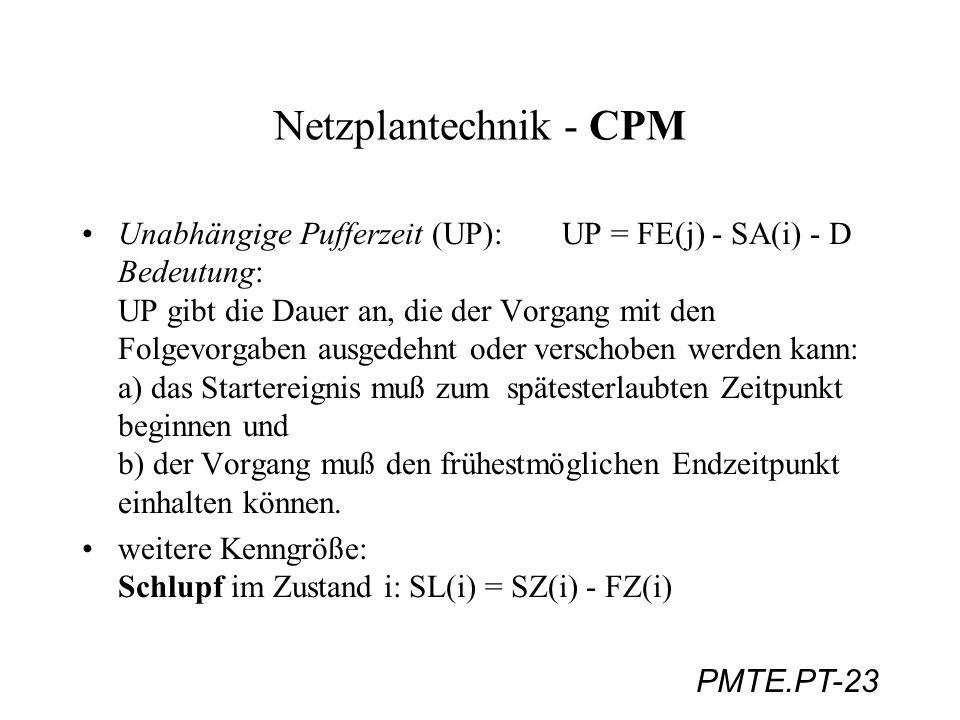 PMTE.PT-23 Netzplantechnik - CPM Unabhängige Pufferzeit (UP):UP = FE(j) - SA(i) - D Bedeutung: UP gibt die Dauer an, die der Vorgang mit den Folgevorg