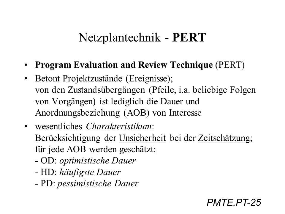 PMTE.PT-25 Netzplantechnik - PERT Program Evaluation and Review Technique (PERT) Betont Projektzustände (Ereignisse); von den Zustandsübergängen (Pfei